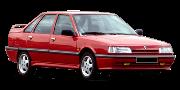 Renault R21 1986-1994