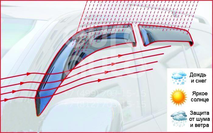 К-кт ветровиков (дефлекторы) бокового стекла для UAZ Patriot 2003> - Фото №1