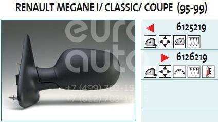 Зеркало левое электрическое для Renault Megane I 1996-1999 - Фото №1