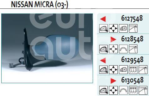 Зеркало правое электрическое для Nissan Micra (K12E) 2002-2010 - Фото №1