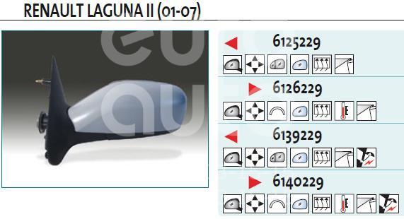 Зеркало левое электрическое для Renault Laguna II 2001-2008 - Фото №1