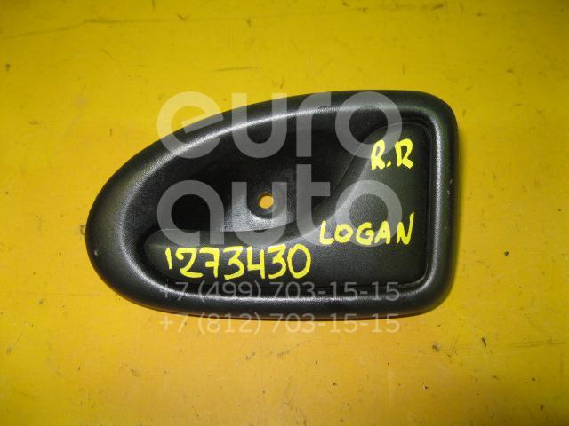 Ручка двери передней внутренняя правая для Renault Logan 2005-2014;Megane 1996-1999;Clio/Symbol 1998-2008 - Фото №1