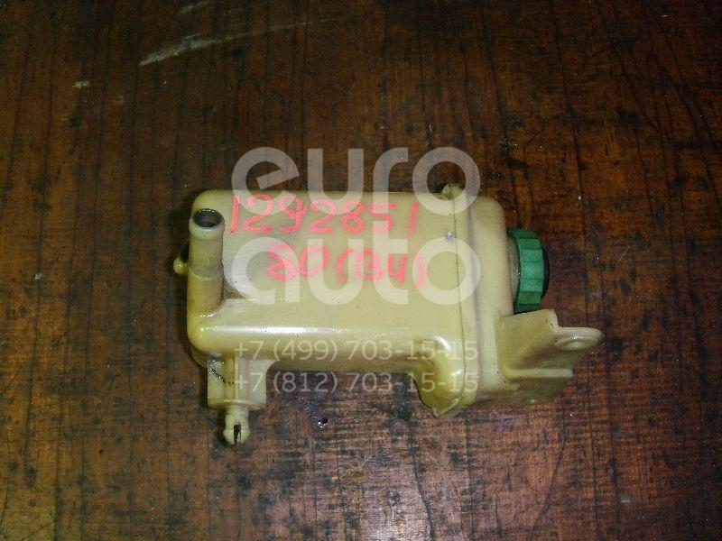 Бачок гидроусилителя для Audi 80/90 [B4] 1991-1994 - Фото №1