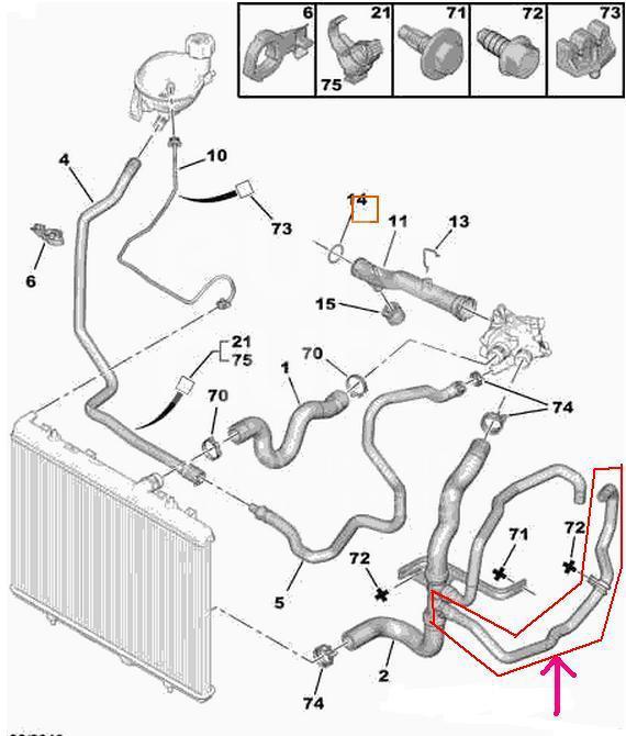 Шланг системы охлаждения для Peugeot 308 I 2007-2015 - Фото №1