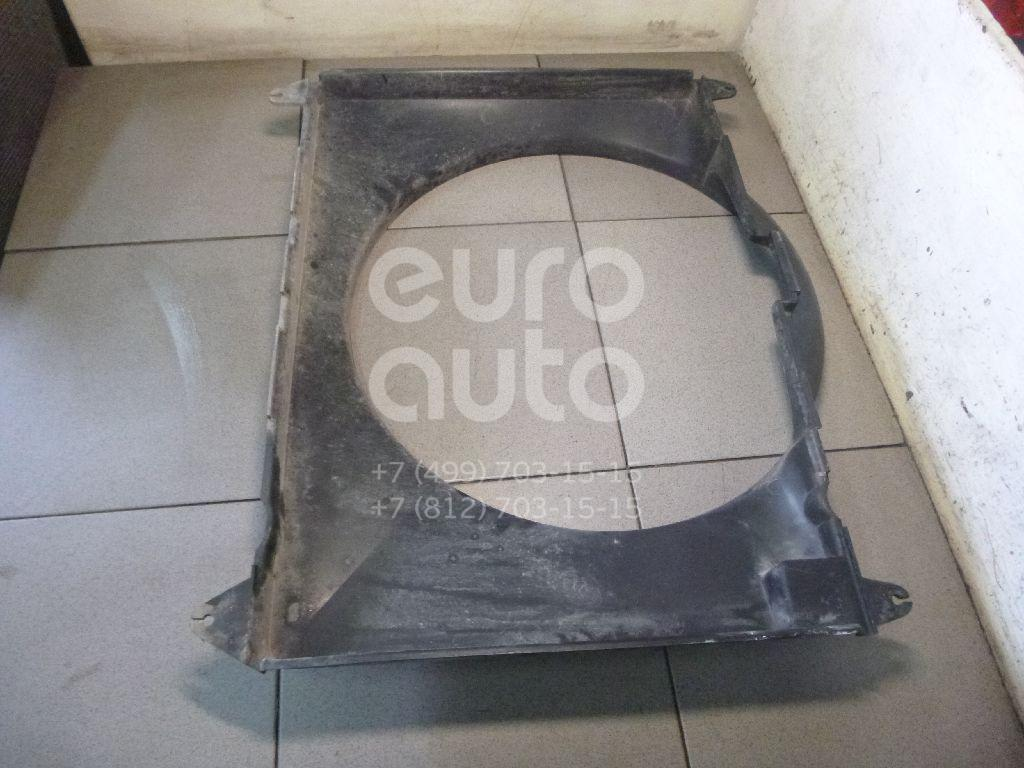 Купить Диффузор вентилятора Suzuki Grand Vitara 1998-2005; (1776152D00)
