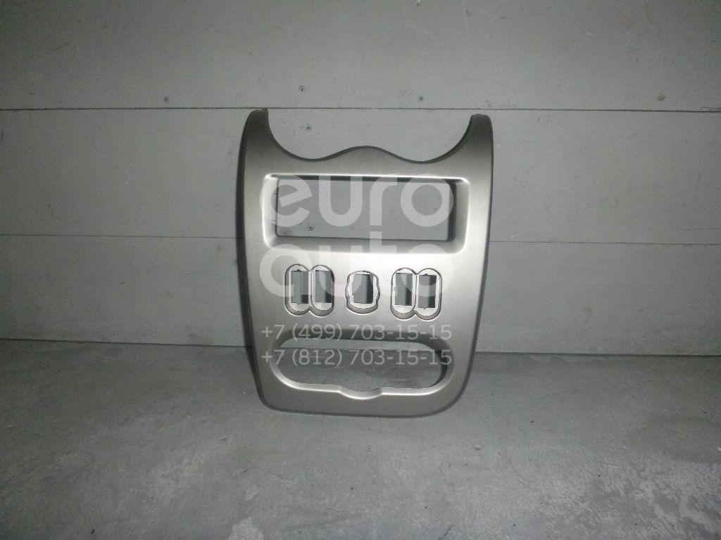 Накладка декоративная для Renault Sandero 2009-2014 - Фото №1