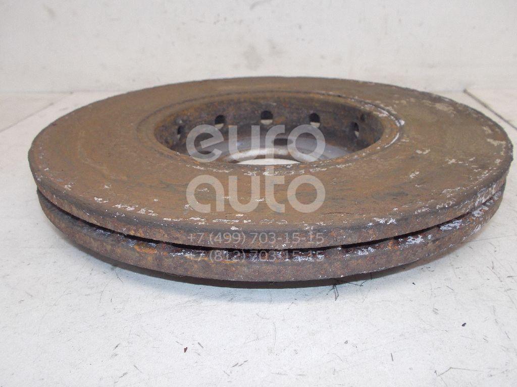 Диск тормозной передний вентилируемый для Skoda,Audi,Seat,VW Fabia 2007-2015;A2 [8Z0] 2000-2005;A3 (8L1) 1996-2003;Octavia (A4 1U-) 2000-2011;Toledo II 1999-2006;Octavia 1997-2000;Golf IV/Bora 1997-2005;Polo 1999-2001;Fabia 1999-2007;Polo 2001-2009;Ibiza V 2008> - Фото №1