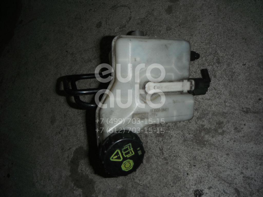 Купить Цилиндр тормозной главный Volvo S40 2004-2012; (36002538)