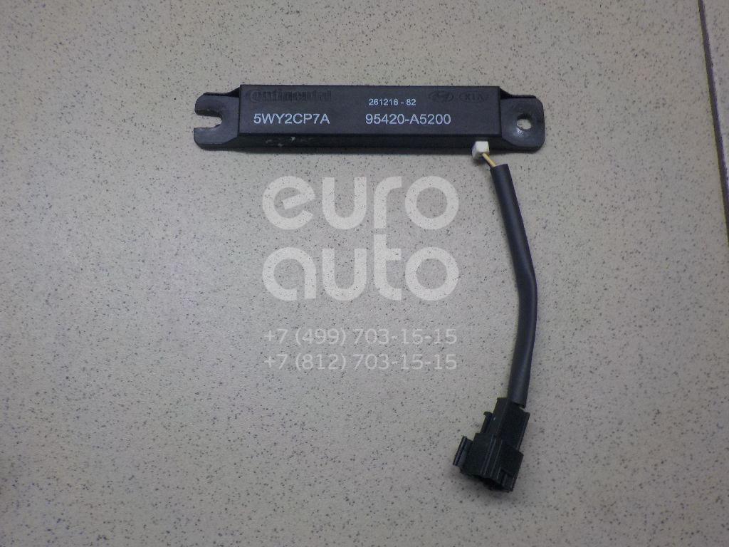 Купить Антенна Hyundai Santa Fe (DM) 2012-; (95420A5200)