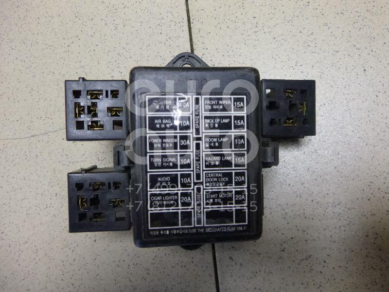 Блок предохранителей для Daewoo Matiz (M100/M150) 1998-2015 - Фото №1
