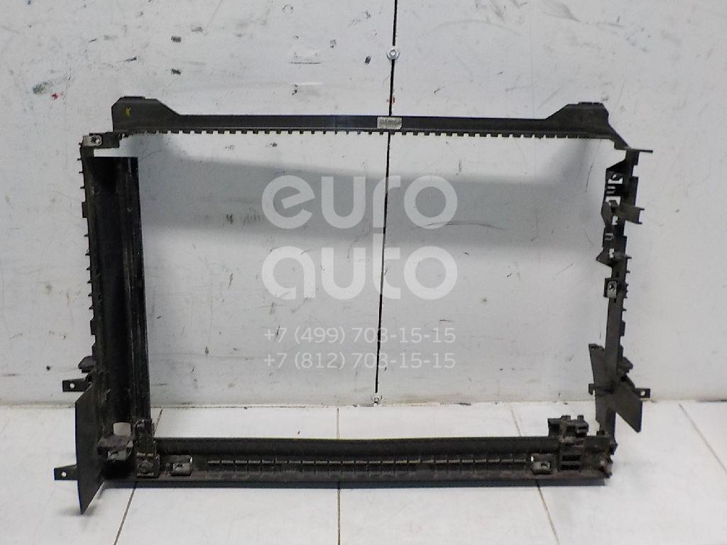 Рамка для радиатора
